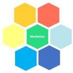 Mediation snip